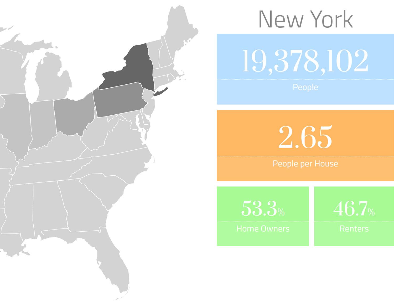 Census data closeup